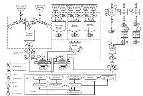 Формат: PDF